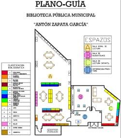 Plano portal ciudadano de laxe for Planos de bibliotecas